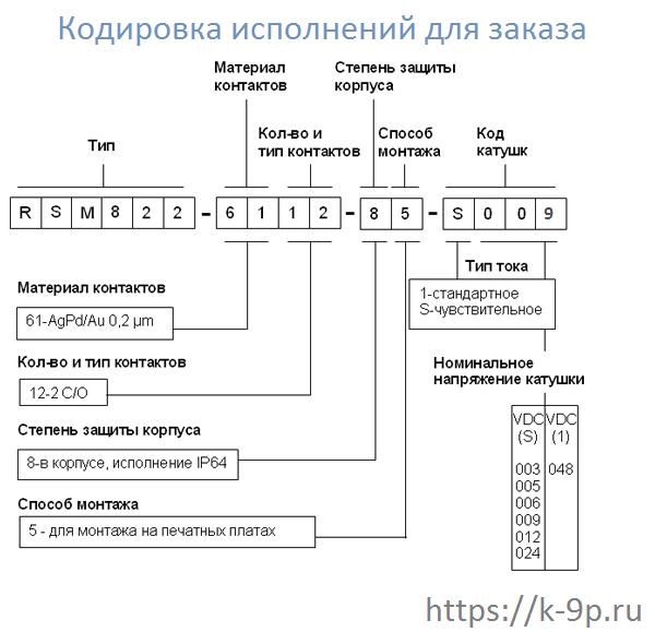 RSM822-6112-85-S009